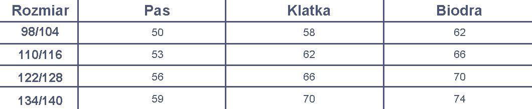 tabela rozmiarów dziecięce PL